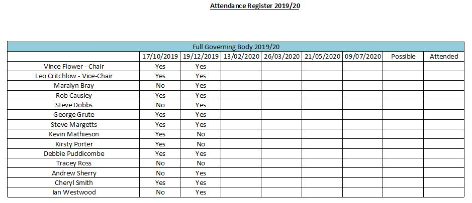 Attendance Register - TQ Academy Governors 2019-20_Page_2