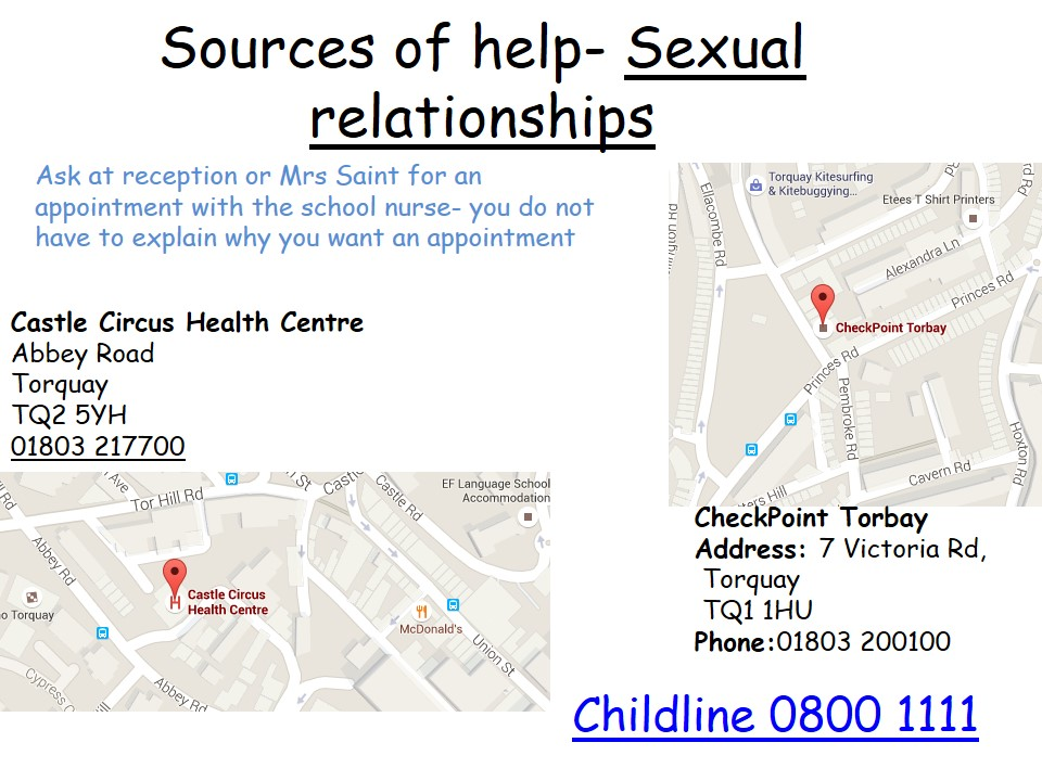 Sources of Help Sexual Relationships