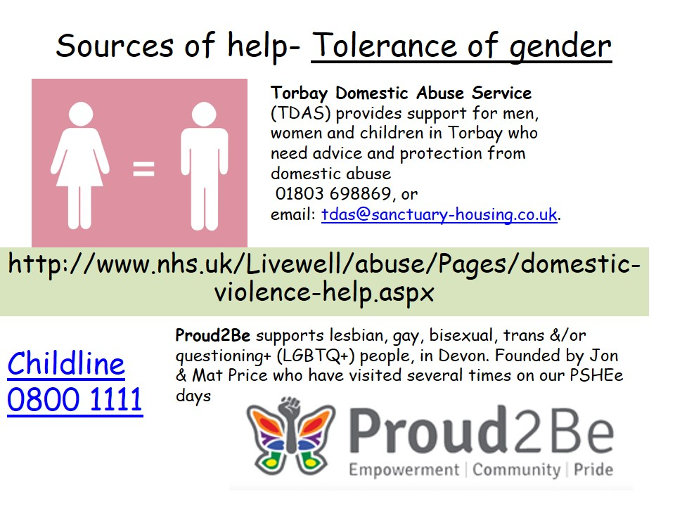 Sources of Help Tolerance of Gender