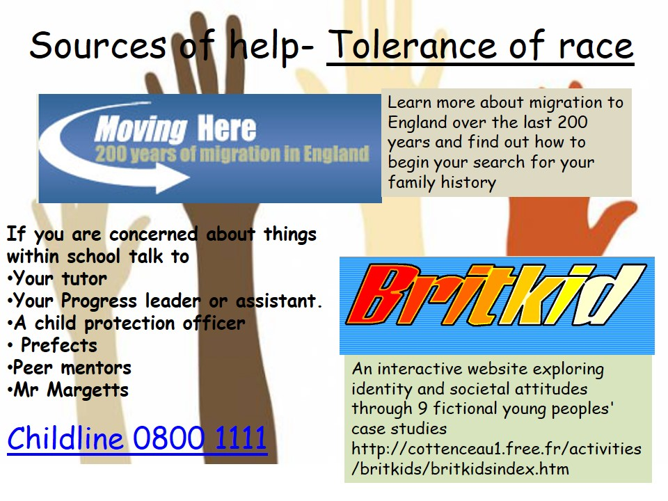 Sources of Help Tolerance of Race