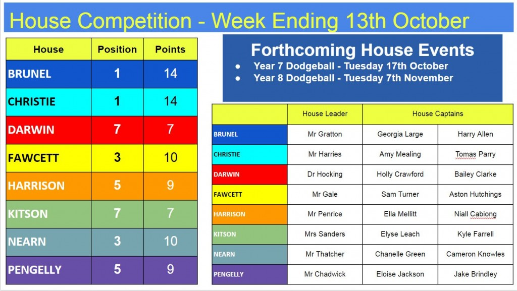 13.10.17 House Competition