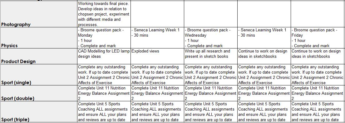 Y12 Contingency Plan3